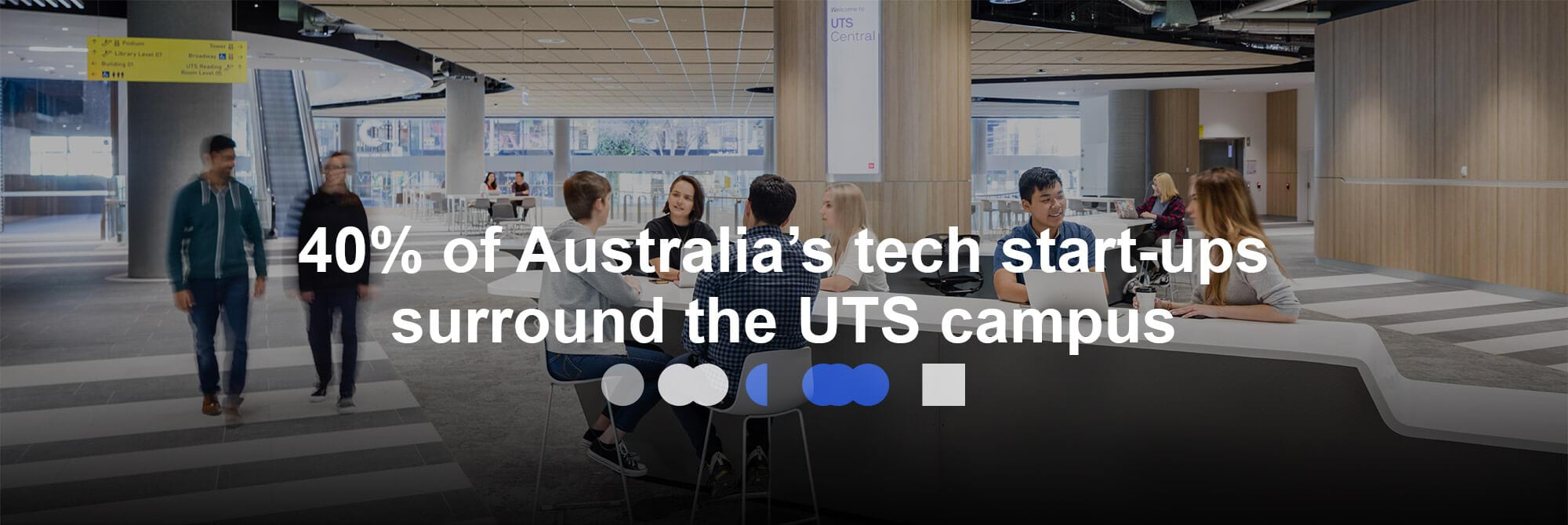 40% of Australia's tech start-ups surround the UTS campus